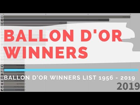 Ballon d'or winners (1956 - 2019)
