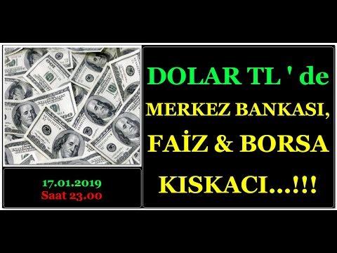 DOLAR TL' DE FAİZ KARARI & BORSA ETKİSİ...!!! ( Dolar TL Daha Düşer mi..?)