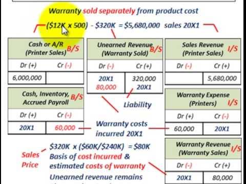 accrual method accounting