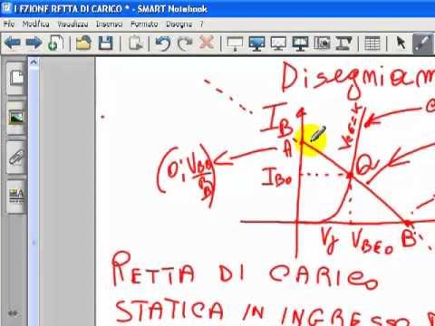Retta di carico statica e punto di funzionamento a riposo per via grafica di un BJT.