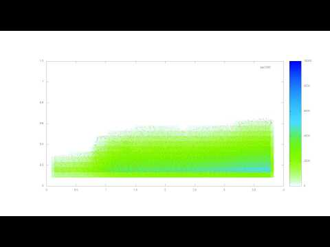 particle in cell 76x36 GMRES solver wetbed simulation