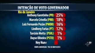 Datafolha divulga nova pesquisa de intenção de voto para governador - 15/08/2014