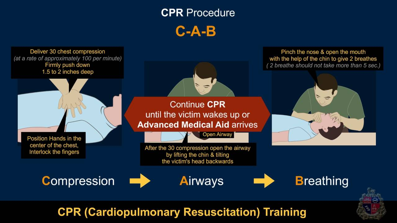 52093fb58d First-Aid Tips - CPR Training - YouTube