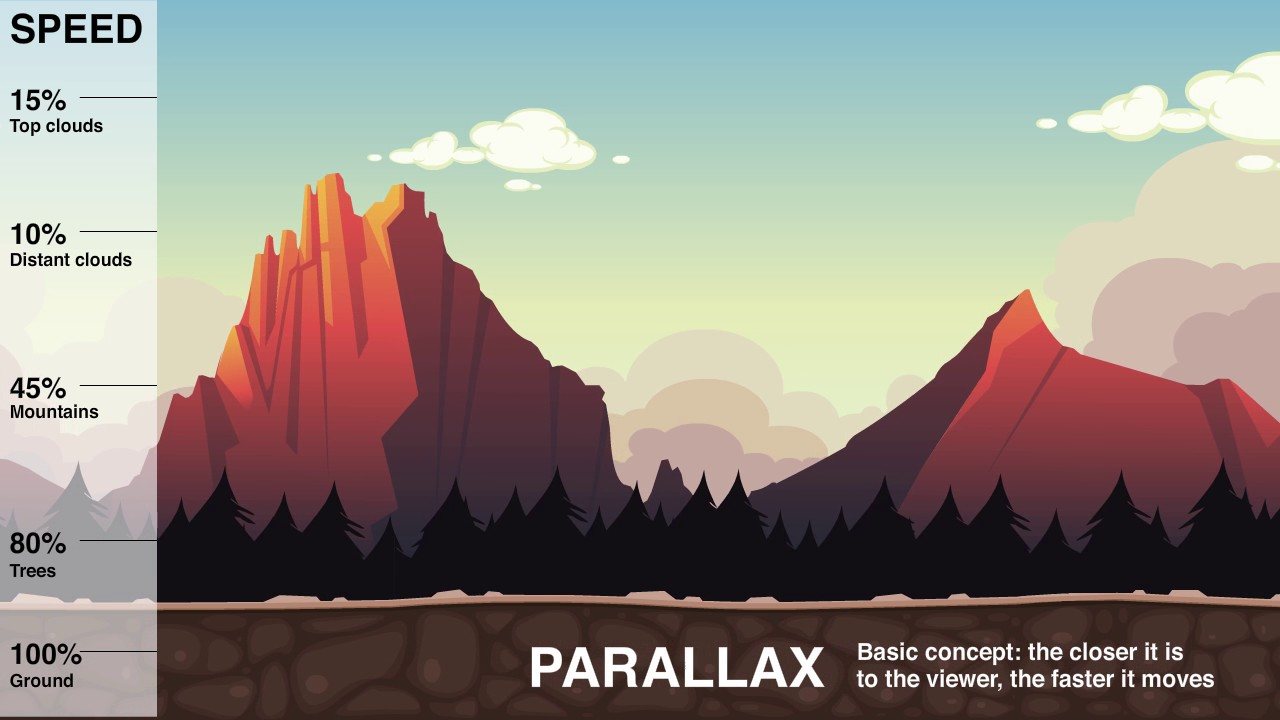 Animate - Parallax Scroll Comparison