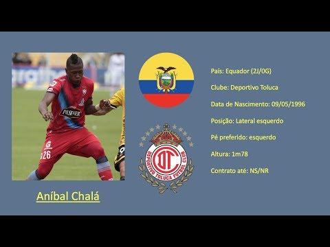Aníbal Chalá (Toluca / Ecuador) 2019 Highlights
