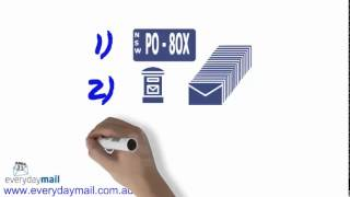 How Much Does Po Box Cost