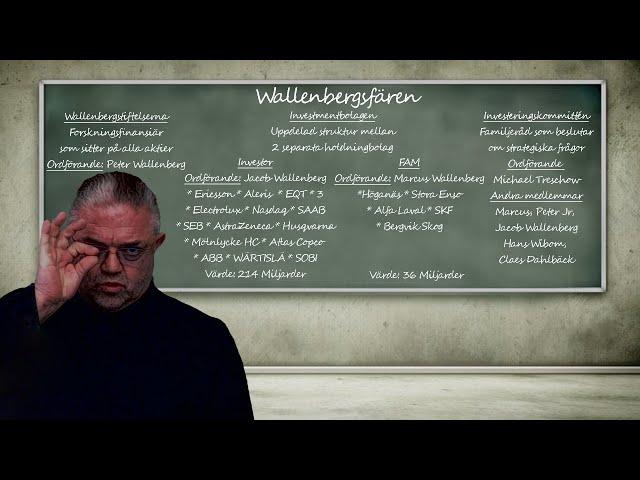 Wallenberg och det allseende ögat!  Carl Norberg 2021-03-19