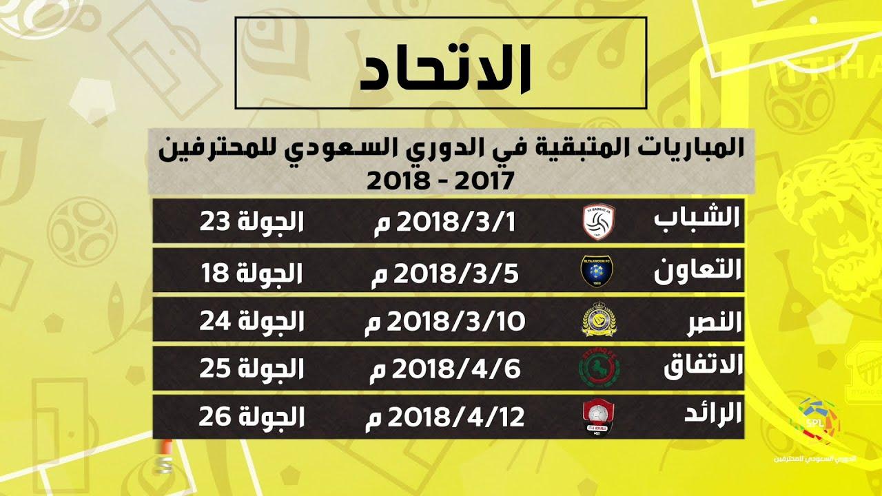 المباريات المتبقية لفريق الاتحاد في الدوري السعودي للمحترفين Youtube