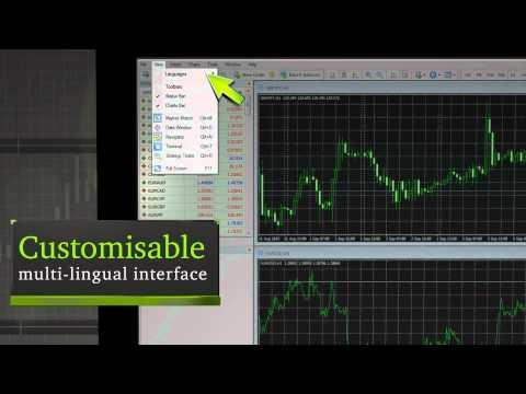 Alpari forex trading platform