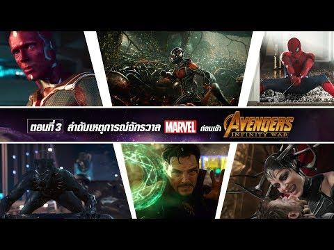 เรียงจักรวาล Marvel ก่อน 'Infinity War' (ตอนที่ 3)