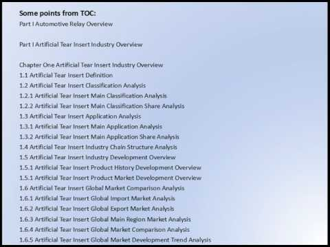 Artificial Tear Insert Market Research Report 2017