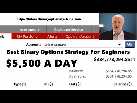 Beginner binary options winning strategy