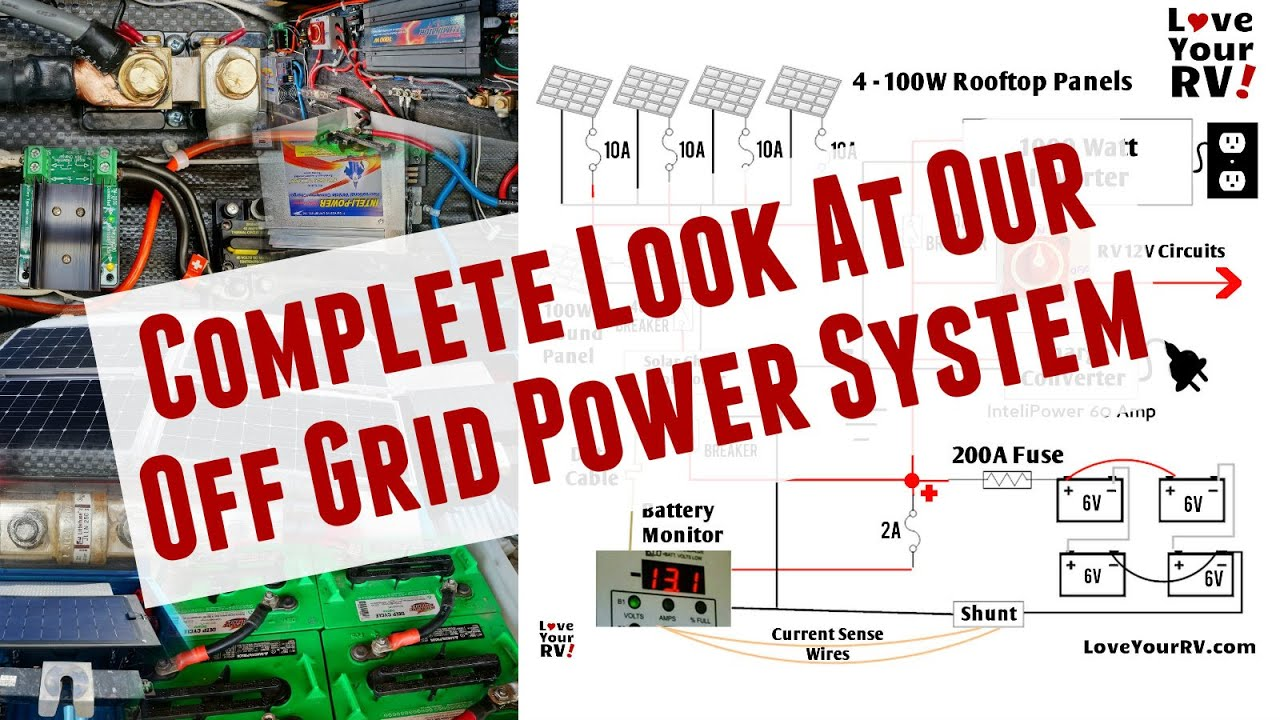 Detailed Look at Our DIY RV Boondocking Power System on