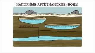 видео Подземные реки и озера