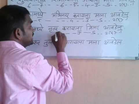 how to speak hindi fluently through english pdf