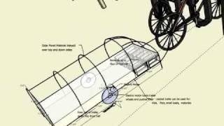 Solar Electric Bike Push Trailer
