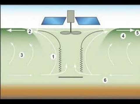 Conesus Lake SolarBee Project