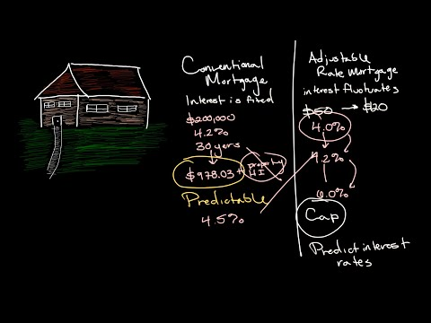 Conventional Vs. Adjustable Rate Mortgages Explained | Personal Finance Series