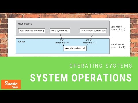 OS - System Operation | Operating Structure