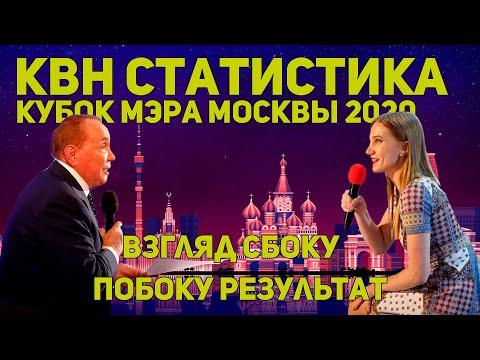 КВН-статистика. Кубок мэра Москвы - 2020