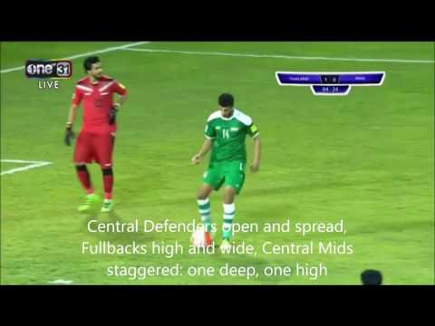 Iraq Back 3rd Structure and Possession