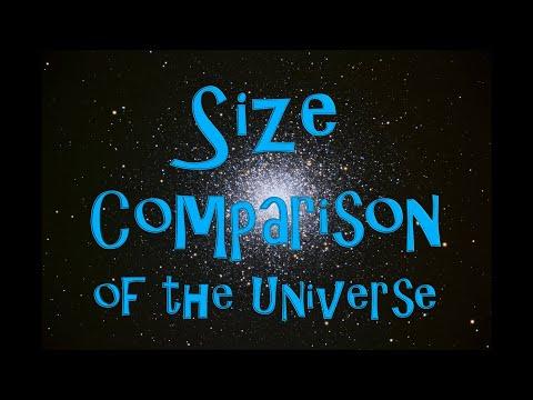 Size Comparison of the Universe (part 2 of 2)