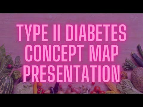 type-ii-diabetes-concept-map-presentation