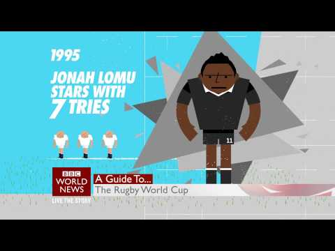 BBC Sport Guide to the 2015 Rugby World Cup - BBC World News promo