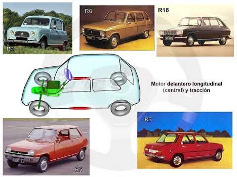 Historia de Renault (11/14)