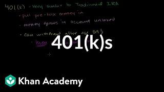 401(k)s | Finance & Capital Markets | Khan Academy