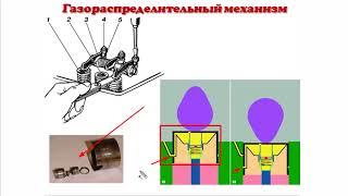 видео ГРМ (газораспределительный механизм)
