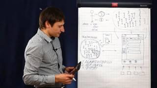 Инфобизнес по модели Евгения Попова. Урок №15 - Полезные советы. (Евгений Попов)