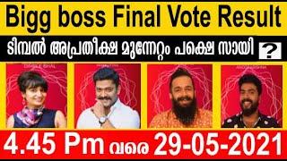 Final Vote Result Bigg Boss Malayalam Season 3|Finale Voting Results | Vote Result latest #bbm3