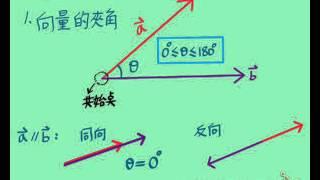 3.61 向量的夾角,內積的定義