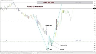 Using Volume Indicator in Forex Trading (Scalping)