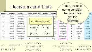 APM5-2: Information Gain