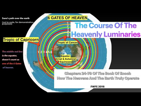 FLAT EARTH: The Course Of The  Luminaries