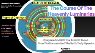 Flat Earth | TRUE COSMOLOGY - The Book Of Enoch: The Courses Of The Heavenly Luminaries