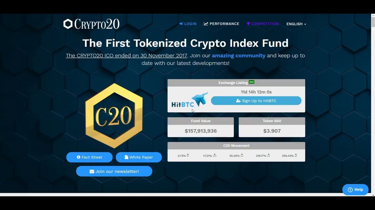 Crypto20 Index Token Already 4X, Launches on HitBTC January 15th