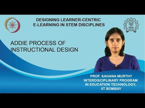 LeD 1.5  ADDIE Process Of Instructional Design