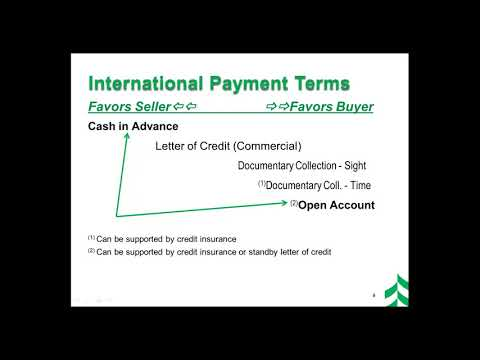 WTA Webinar: International Payment Terms