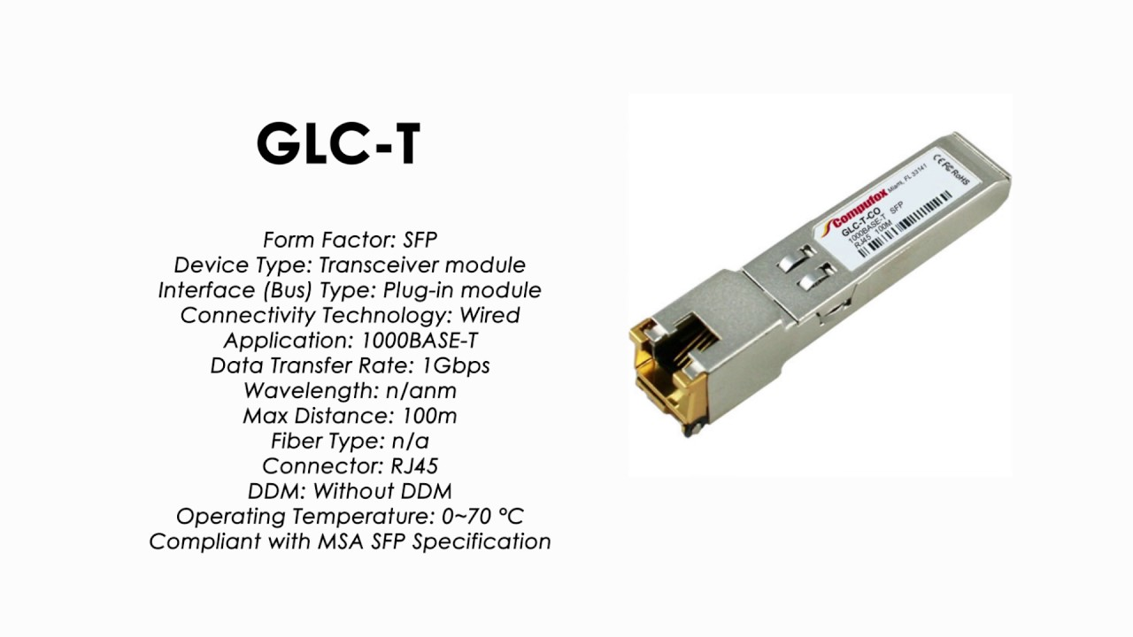 GLC-T vs GLC-TE | IP With Ease | IP With Ease