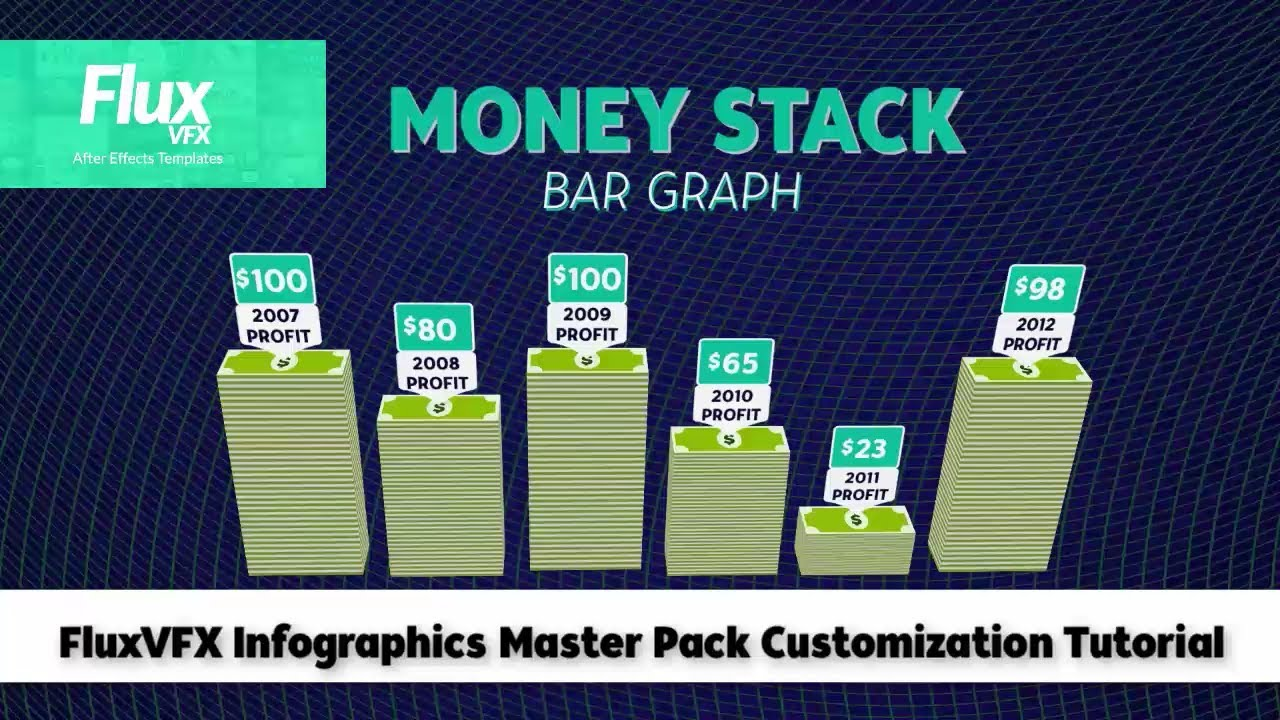 infographics master pack after effects template money