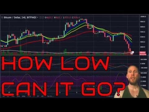 Bankrupt Mt Fox Bitcoin Exchange Is Dumping Bitcoin Cheap