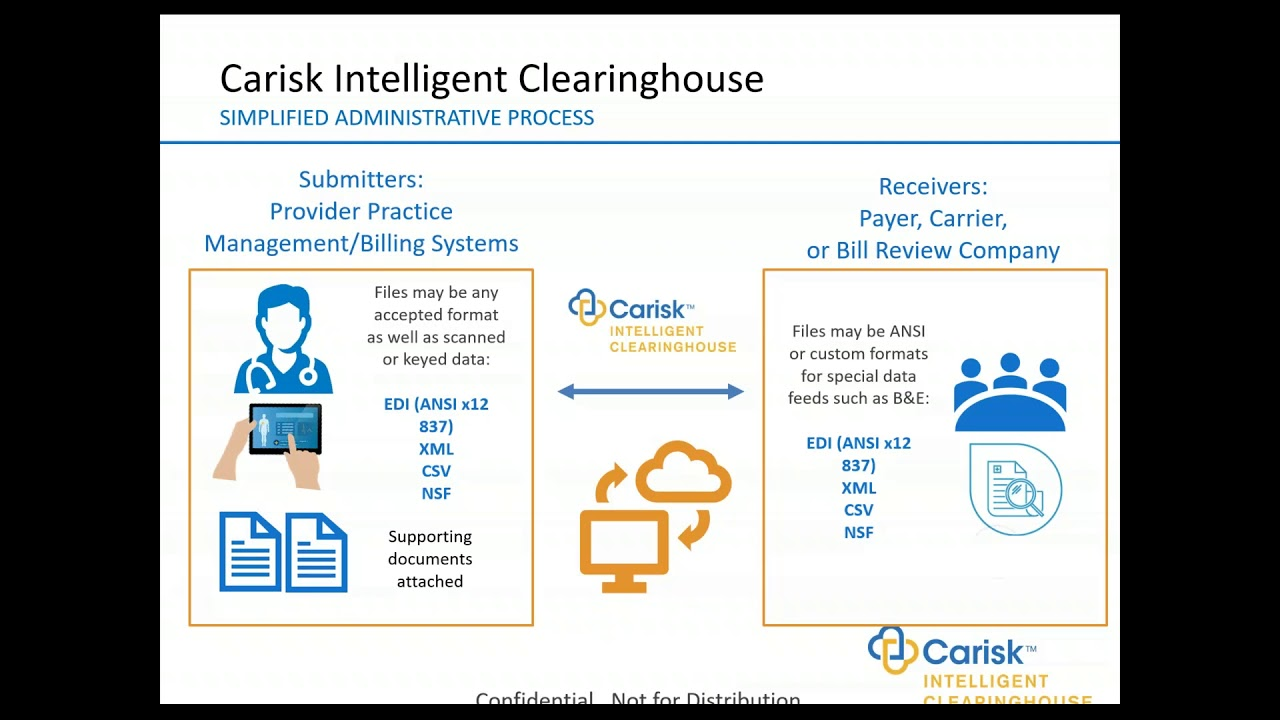 Carisk Intelligent Clearinghouse Webinar
