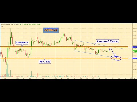 BITCOIN Price Analytics, BITCOIN Prediction, Cryptocurrency Market Overview For 12.26.2019