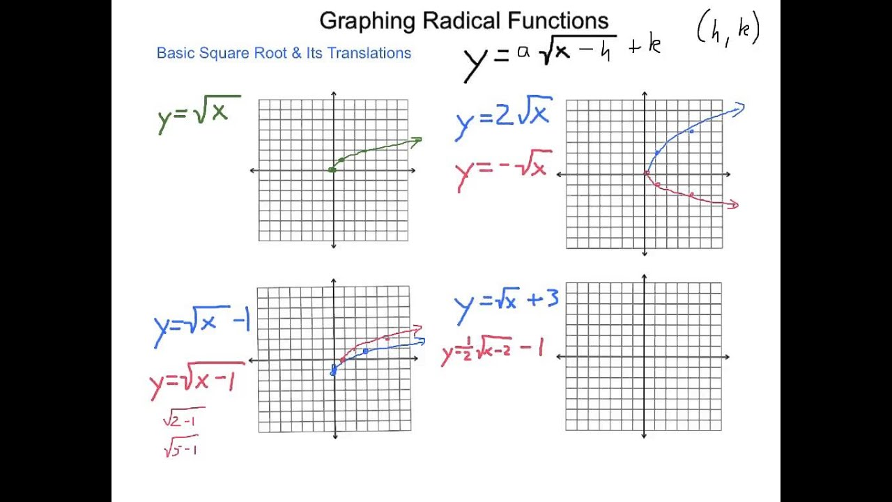 worksheet Radical Functions Worksheet algebra2 6 8 graphing radical functions youtube functions