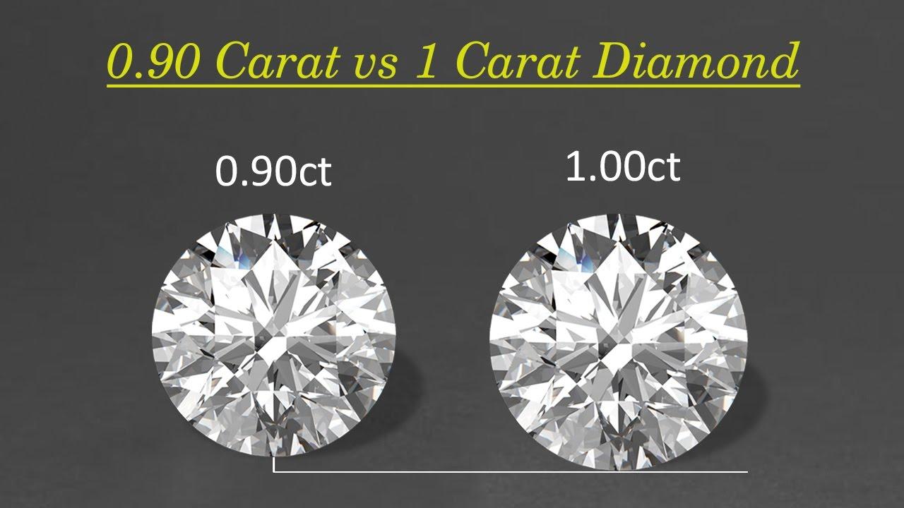 Diamond Carat Rating