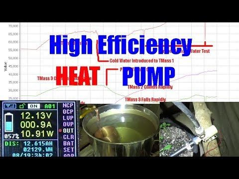 Raspberry Pi Automatic Control Installed - High Efficiency Hydronic  Exchange For Thermal Masses