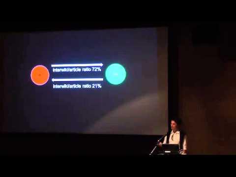 Presentation - Inter-Language Linking in Wikipedia